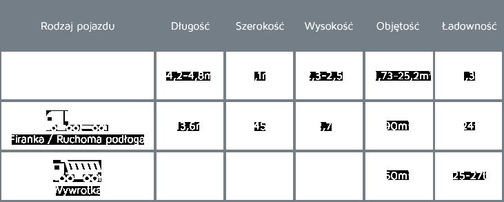 tabela-flota-transportowa